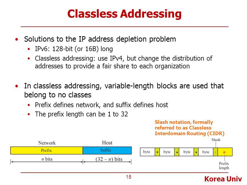 Korea Univ Classless Addressing Solutions to the IP address depletion problem  IPv6: 128-bit (or 16B) long  Classless addressing: use IPv4, but chan