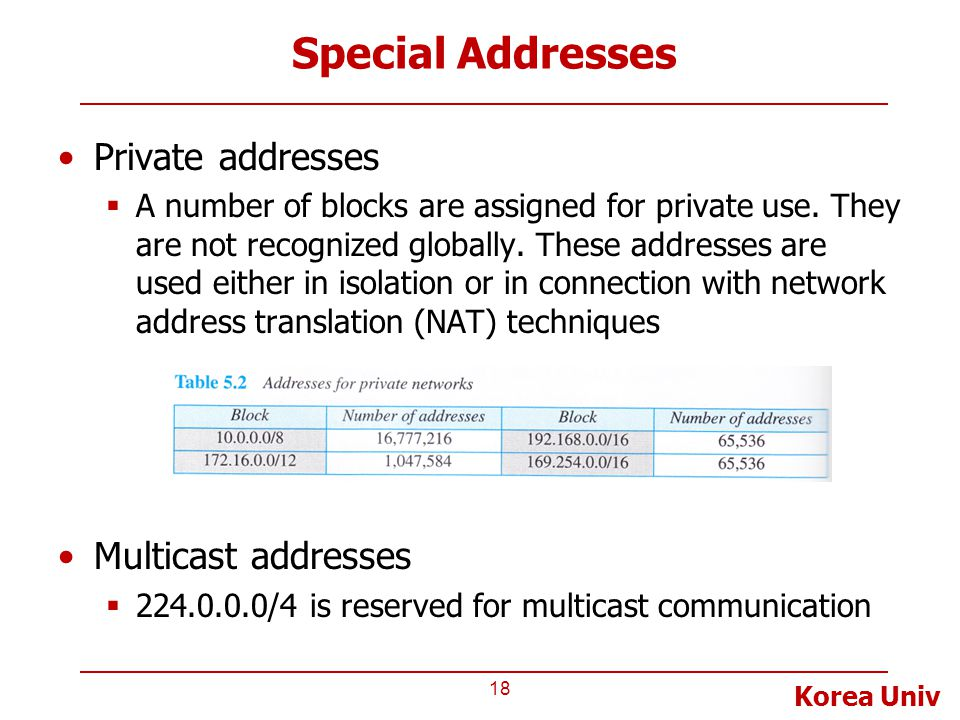Korea Univ Special Addresses Private addresses  A number of blocks are assigned for private use. They are not recognized globally. These addresses ar