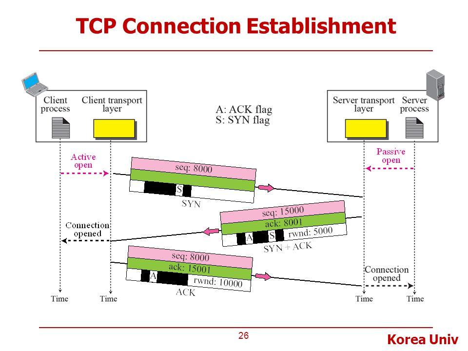 Korea Univ TCP Connection Establishment 26