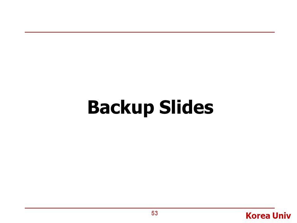 Korea Univ 53 Backup Slides