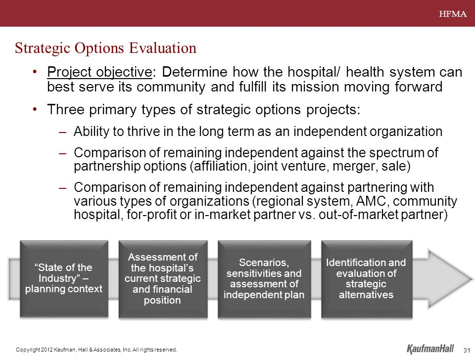 HFMA Copyright 2012 Kaufman, Hall & Associates, Inc. All rights reserved. Strategic Options Evaluation Project objective: Determine how the hospital/