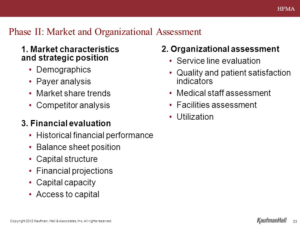 HFMA Copyright 2012 Kaufman, Hall & Associates, Inc. All rights reserved. 1. Market characteristics and strategic position Demographics Payer analysis