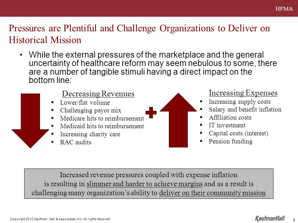HFMA Copyright 2012 Kaufman, Hall & Associates, Inc. All rights reserved. 6 Pressures are Plentiful and Challenge Organizations to Deliver on Historic