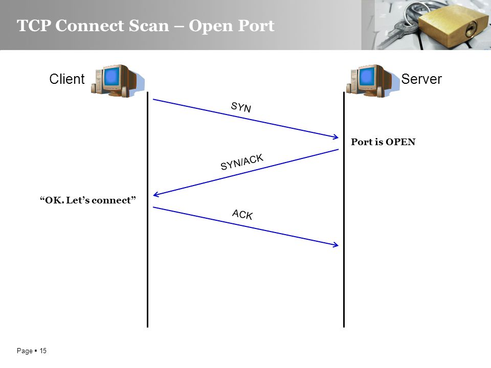 Page  15 TCP Connect Scan – Open Port ClientServer SYN SYN/ACK ACK Port is OPEN OK.