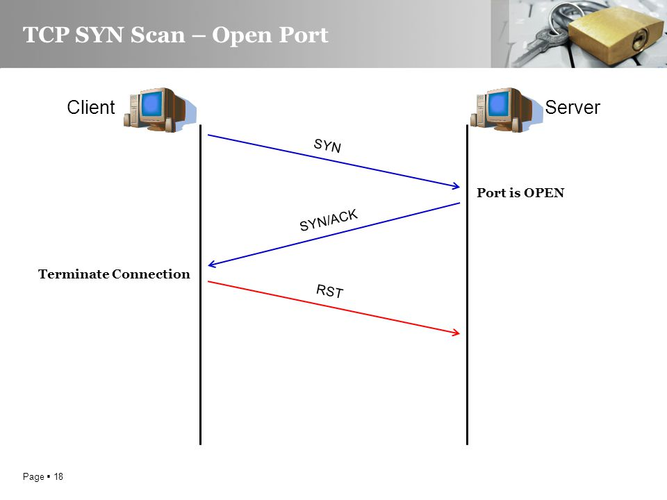 Page  18 TCP SYN Scan – Open Port ClientServer SYN SYN/ACK RST Terminate Connection Port is OPEN