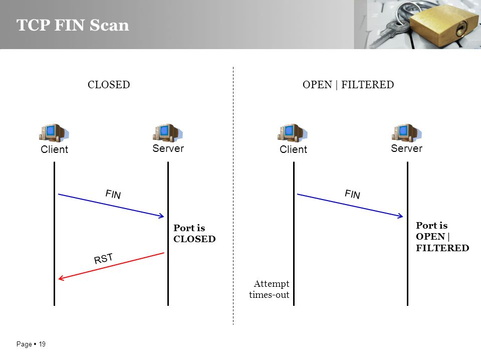 Page  19 TCP FIN Scan Client Server FIN RST CLOSED FIN Client Server OPEN | FILTERED Attempt times-out Port is CLOSED Port is OPEN | FILTERED