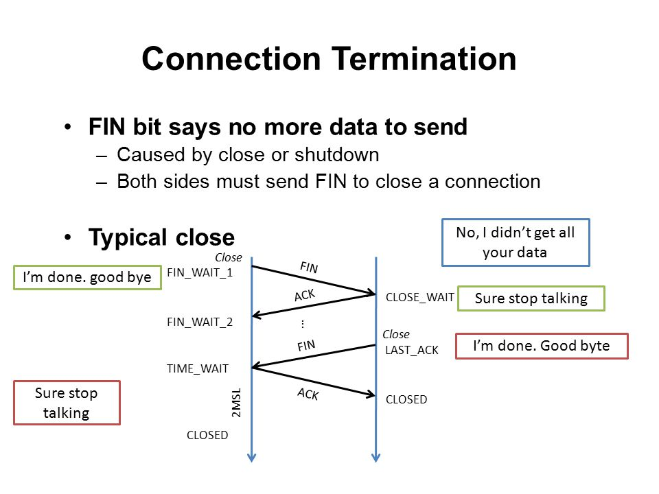 Connection Termination FIN bit says no more data to send –Caused by close or shutdown –Both sides must send FIN to close a connection Typical close FIN ACK FIN ACK Close FIN_WAIT_1 CLOSE_WAIT FIN_WAIT_2 LAST_ACK TIME_WAIT CLOSED … 2MSL I'm done.
