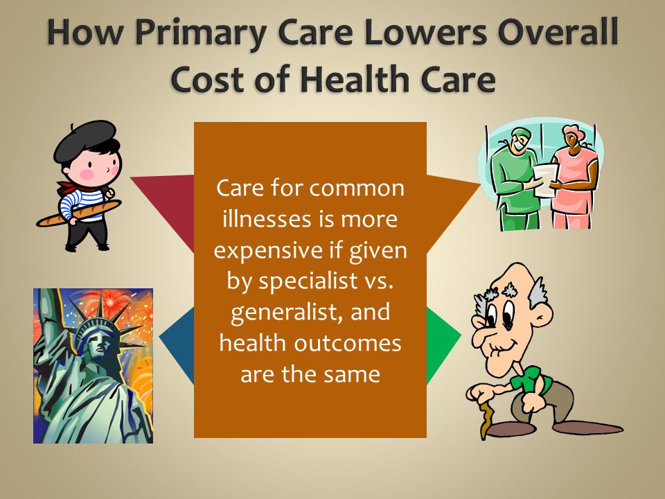 More primary care doctors per person lowers overall cost of health care for elders in the U.S. in metro areas – both inpatient and outpatient This rel