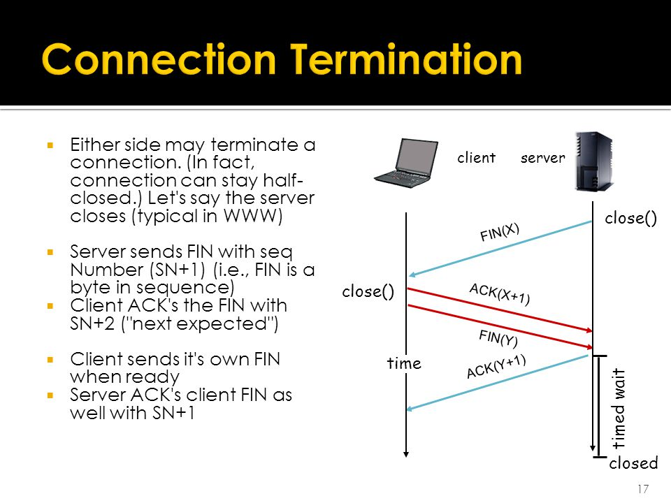  Either side may terminate a connection.