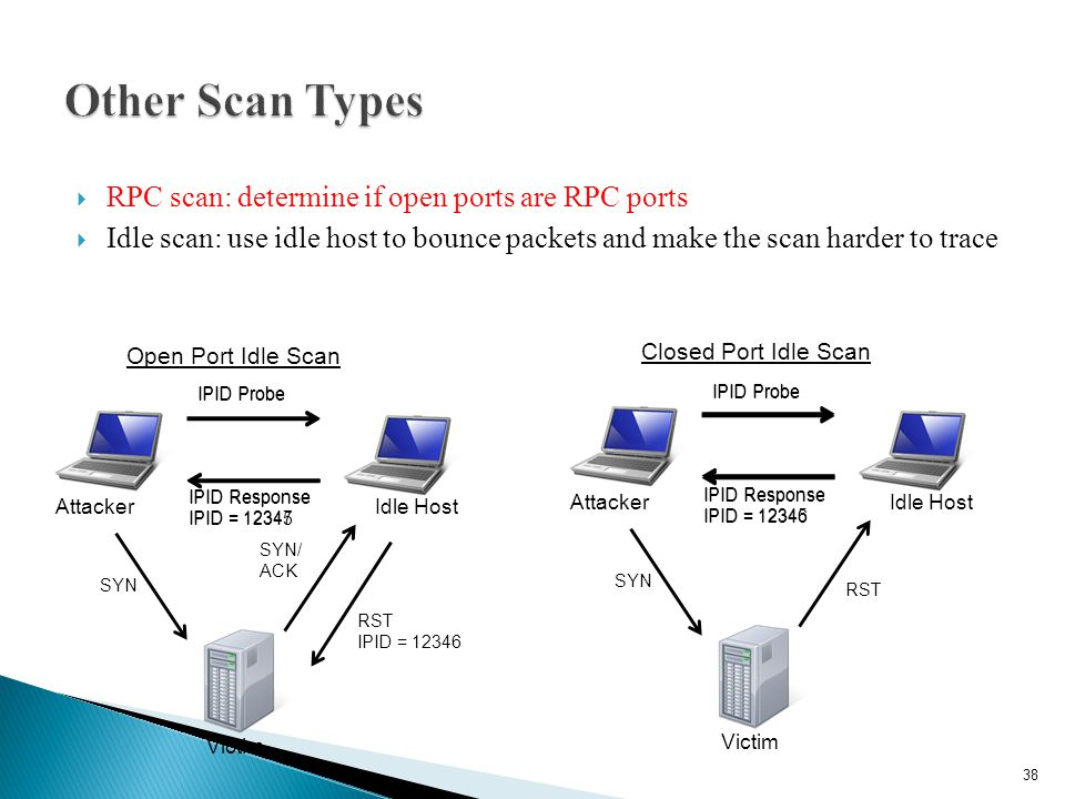  RPC scan: determine if open ports are RPC ports  Idle scan: use idle host to bounce packets and make the scan harder to trace IPID Probe IPID Respo