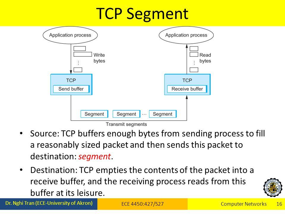 TCP Segment Dr.