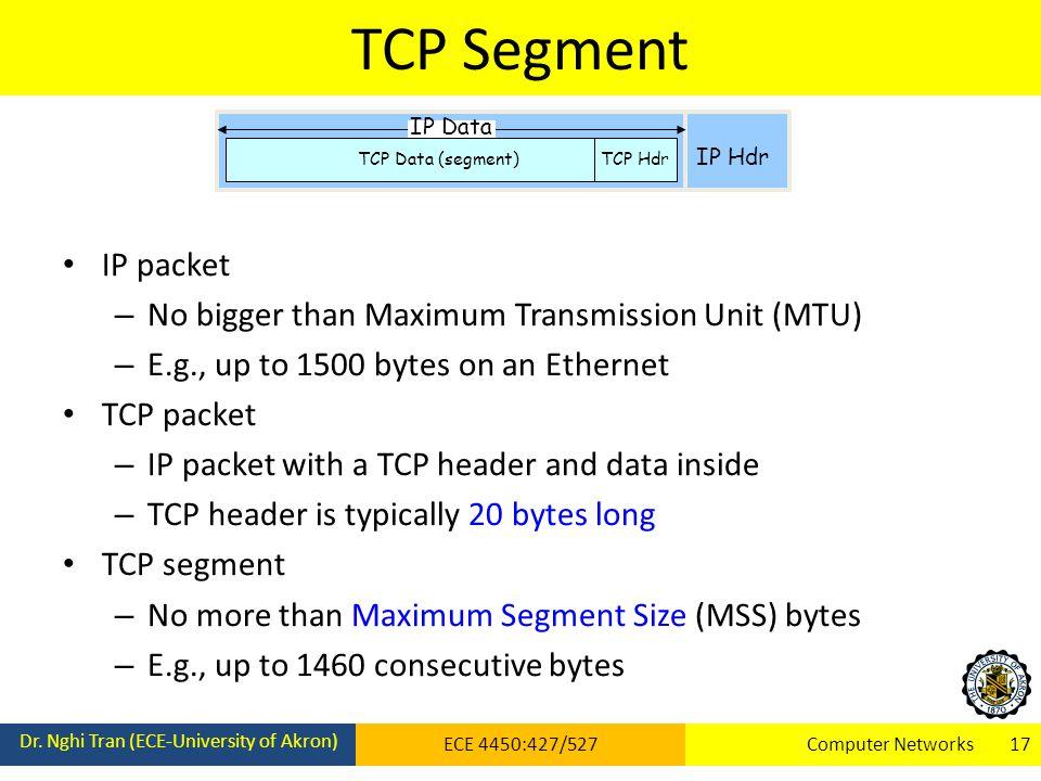 TCP Segment Dr. Nghi Tran (ECE-University of Akron) ECE 4450:427/527Computer Networks 17 IP packet – No bigger than Maximum Transmission Unit (MTU) –
