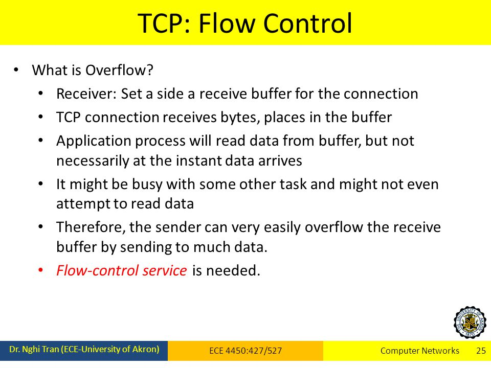 TCP: Flow Control Dr. Nghi Tran (ECE-University of Akron) ECE 4450:427/527Computer Networks 25 What is Overflow? Receiver: Set a side a receive buffer