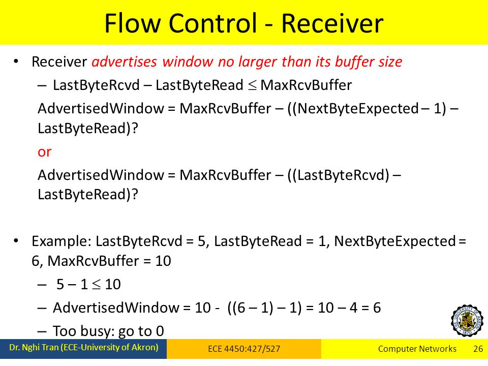 Flow Control - Receiver Dr. Nghi Tran (ECE-University of Akron) ECE 4450:427/527Computer Networks 26 Receiver advertises window no larger than its buf