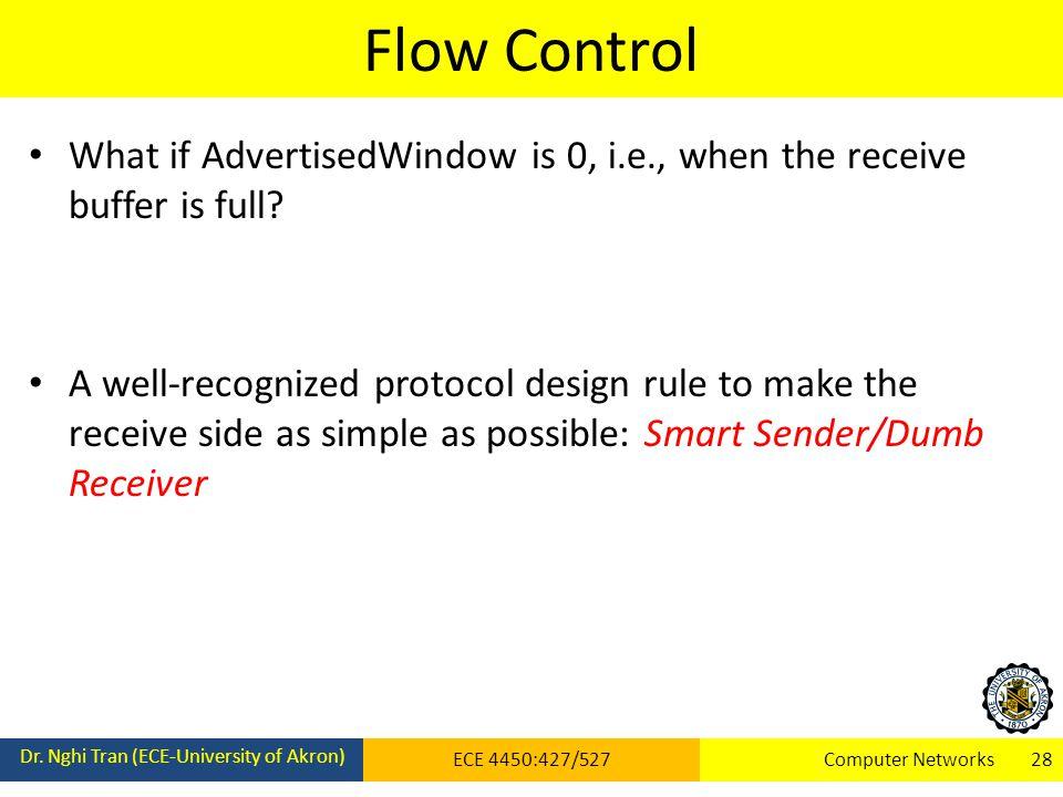Flow Control Dr.