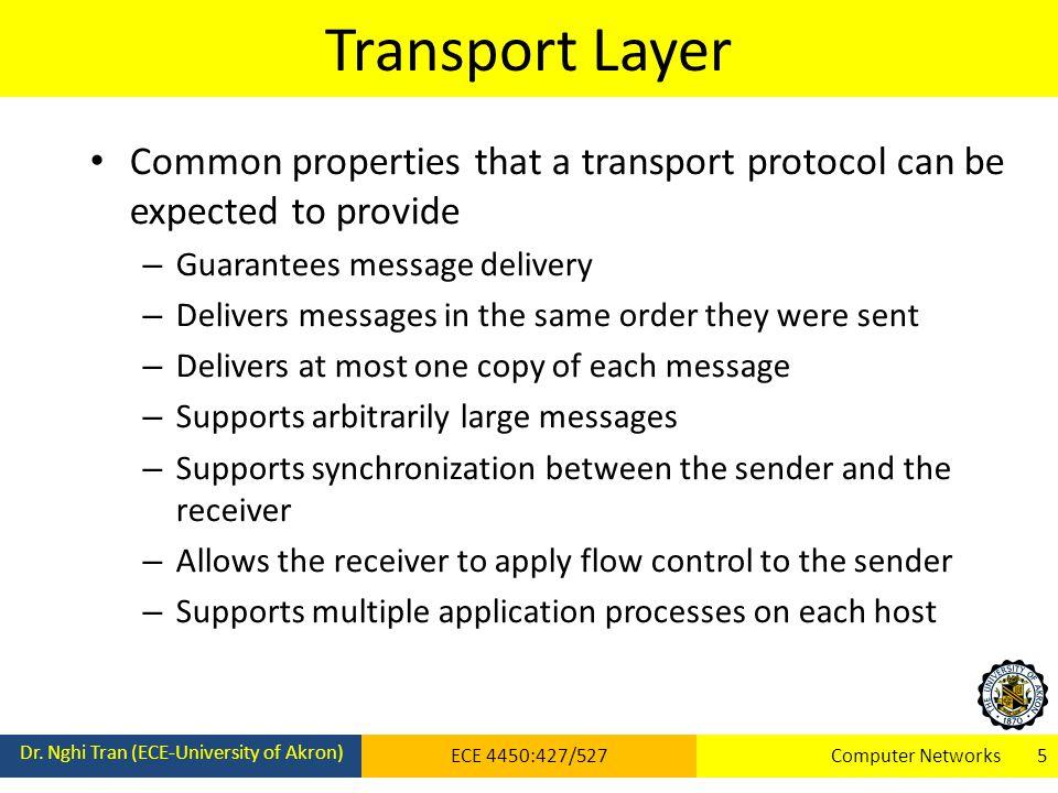 Internet Transport Protocols Dr.