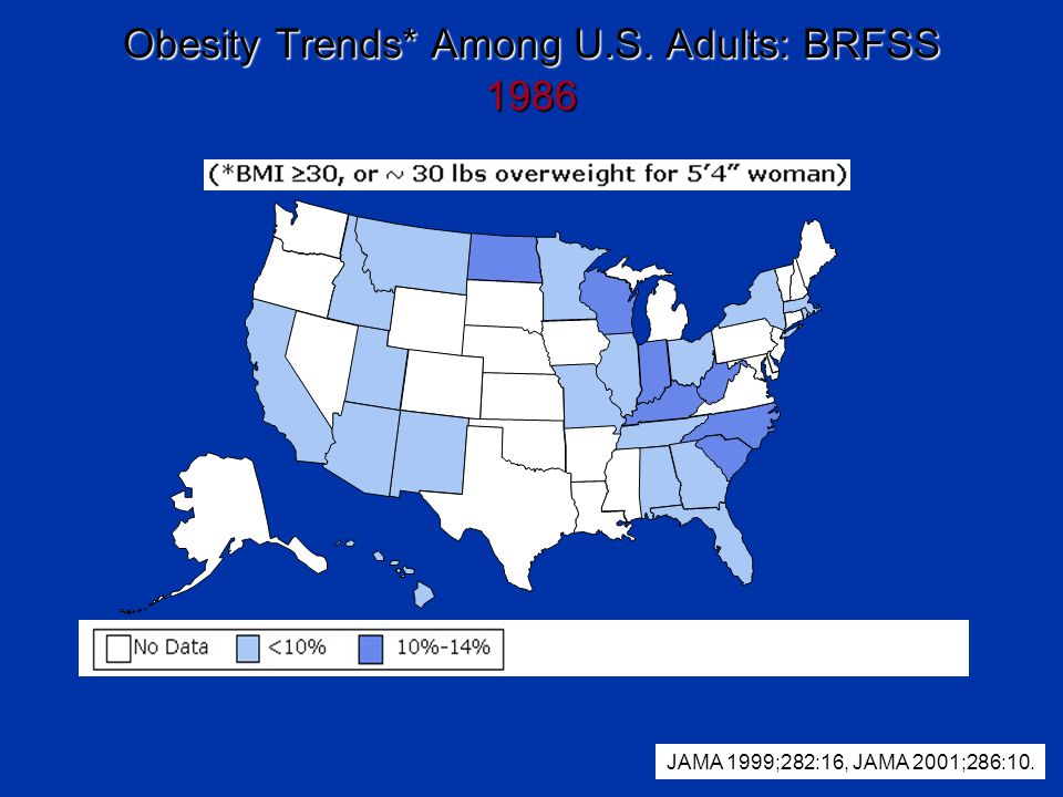 Obesity Trends* Among U.S. Adults: BRFSS 1986 JAMA 1999;282:16, JAMA 2001;286:10.