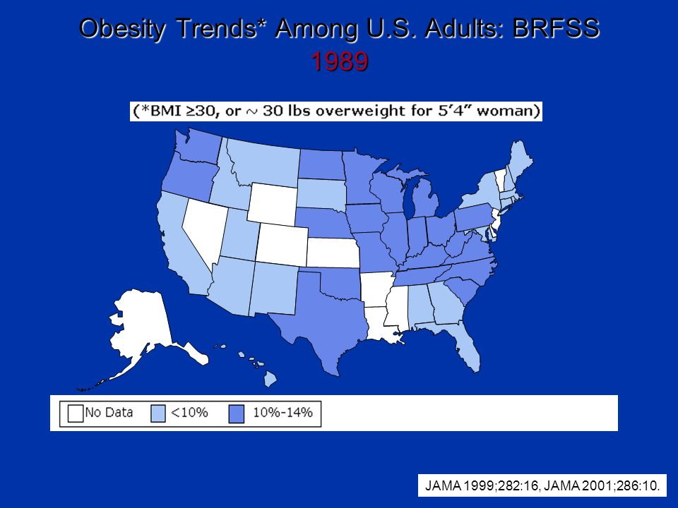 Obesity Trends* Among U.S. Adults: BRFSS 1989 JAMA 1999;282:16, JAMA 2001;286:10.