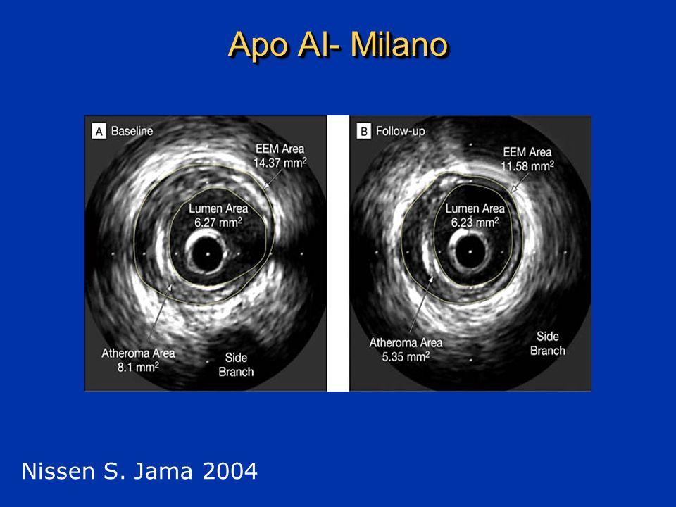 Apo AI- Milano Nissen S. Jama 2004