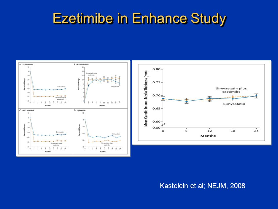 Ezetimibe in Enhance Study Kastelein et al; NEJM, 2008