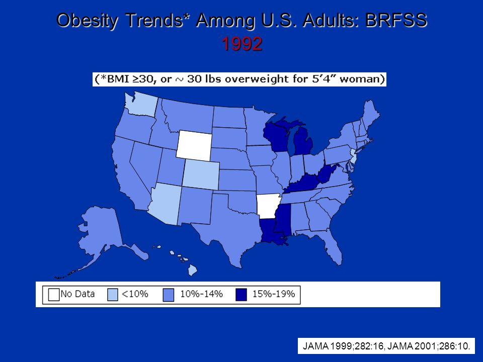 Obesity Trends* Among U.S. Adults: BRFSS 1992 JAMA 1999;282:16, JAMA 2001;286:10.