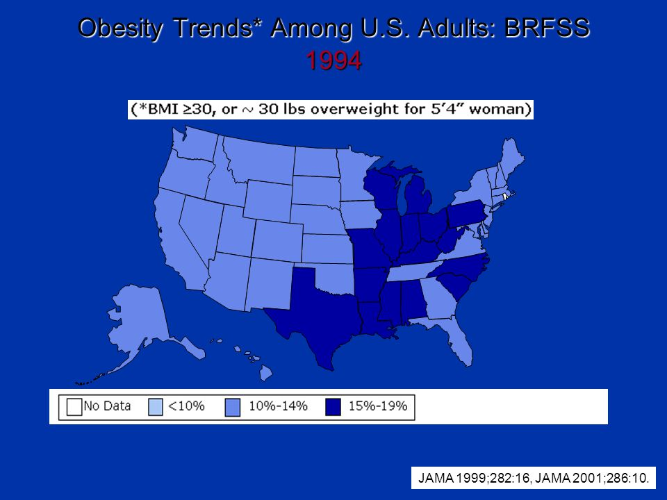 Obesity Trends* Among U.S. Adults: BRFSS 1994 JAMA 1999;282:16, JAMA 2001;286:10.
