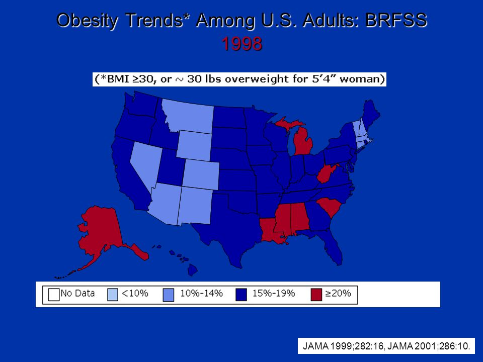 Obesity Trends* Among U.S. Adults: BRFSS 1998 JAMA 1999;282:16, JAMA 2001;286:10.