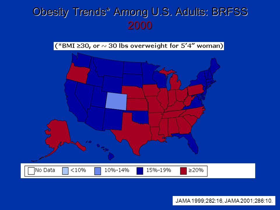Obesity Trends* Among U.S. Adults: BRFSS 2000 JAMA 1999;282:16, JAMA 2001;286:10.