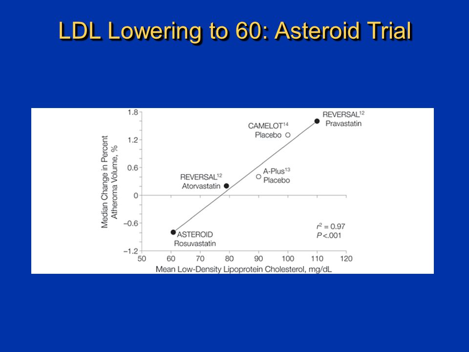 LDL Lowering to 60: Asteroid Trial