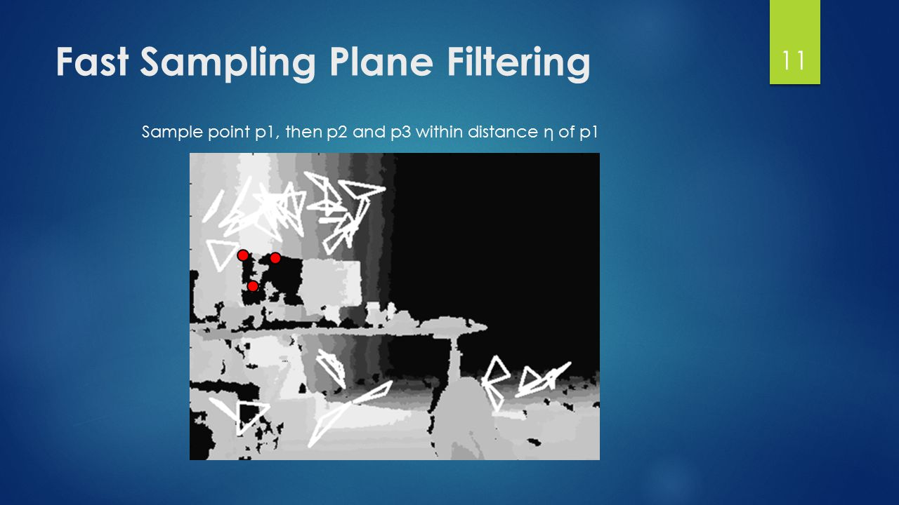 Fast Sampling Plane Filtering Sample point p1, then p2 and p3 within distance η of p1 11