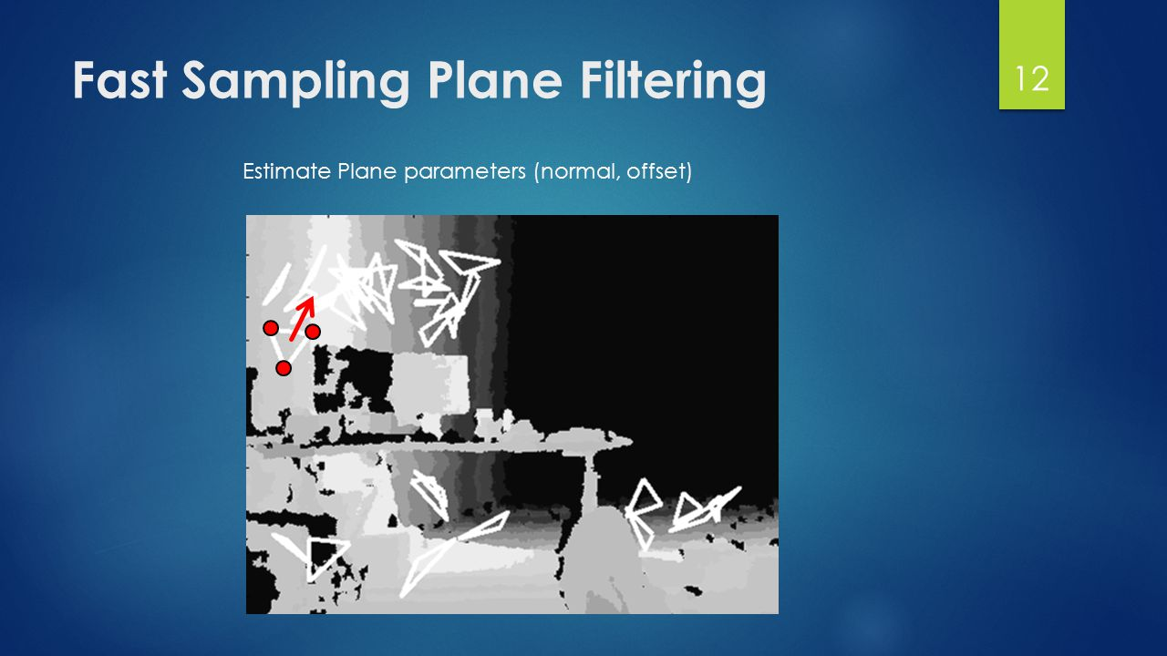 Fast Sampling Plane Filtering Estimate Plane parameters (normal, offset) 12