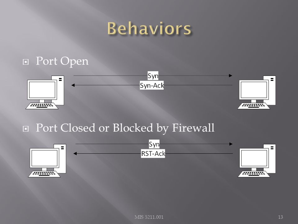  Port Open  Port Closed or Blocked by Firewall MIS 5211.00113