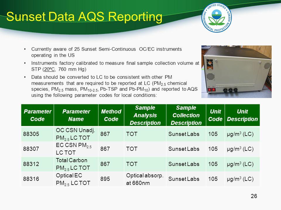 Sunset Data AQS Reporting Parameter Code Parameter Name Method Code Sample Analysis Description Sample Collection Description Unit Code Unit Description 88305 OC CSN Unadj.