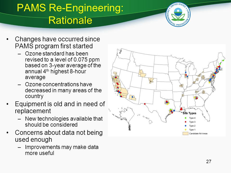 PAMS Re-Engineering: Rationale Changes have occurred since PAMS program first started –Ozone standard has been revised to a level of 0.075 ppm based on 3-year average of the annual 4 th highest 8-hour average –Ozone concentrations have decreased in many areas of the country Equipment is old and in need of replacement –New technologies available that should be considered Concerns about data not being used enough –Improvements may make data more useful 27