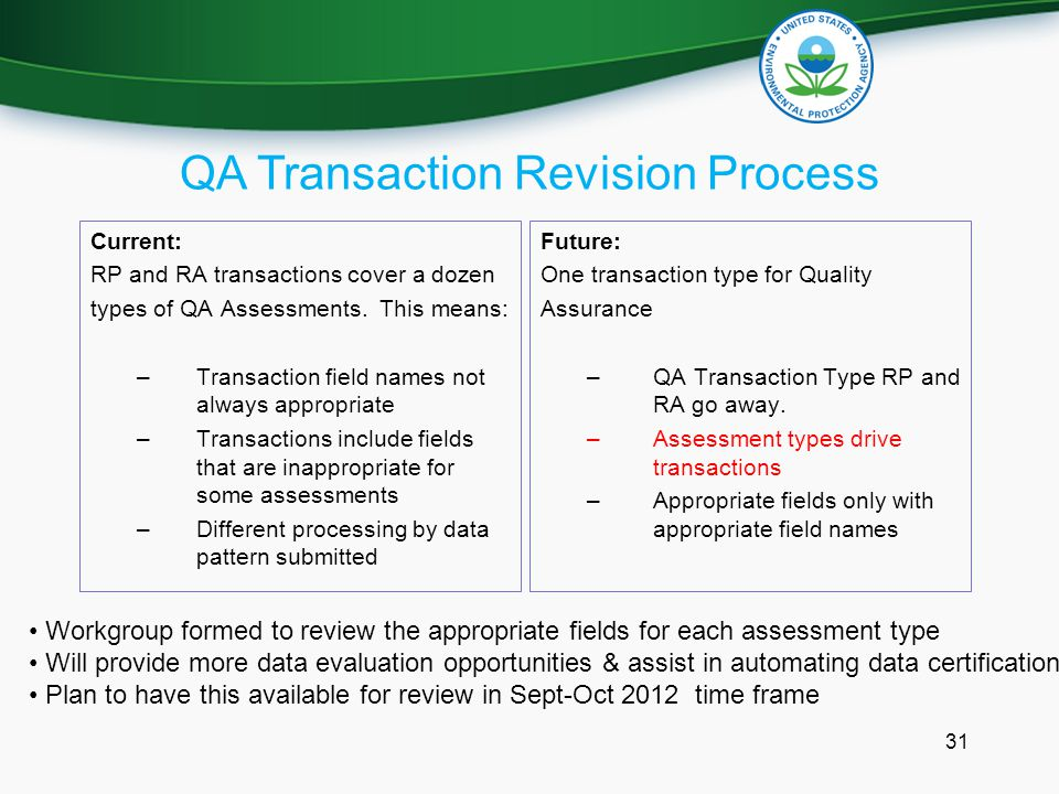 QA Transaction Revision Process Current: RP and RA transactions cover a dozen types of QA Assessments.