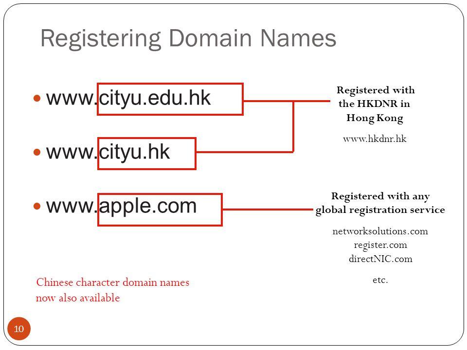 Registering Domain Names 10 www.cityu.edu.hk www.cityu.hk www.apple.com Registered with the HKDNR in Hong Kong www.hkdnr.hk Registered with any global