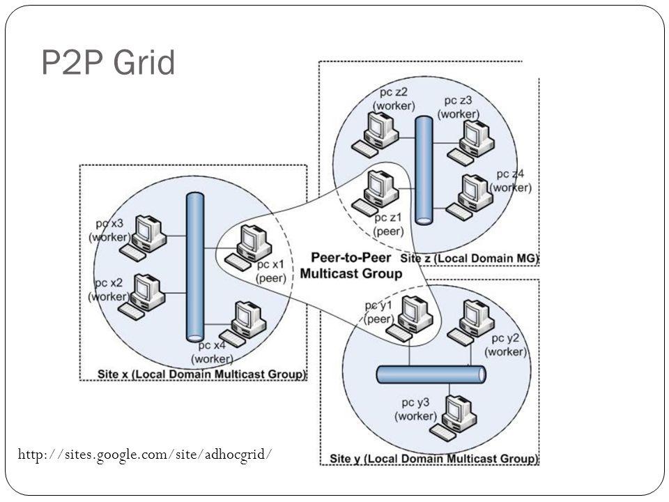 P2P Grid http://sites.google.com/site/adhocgrid/