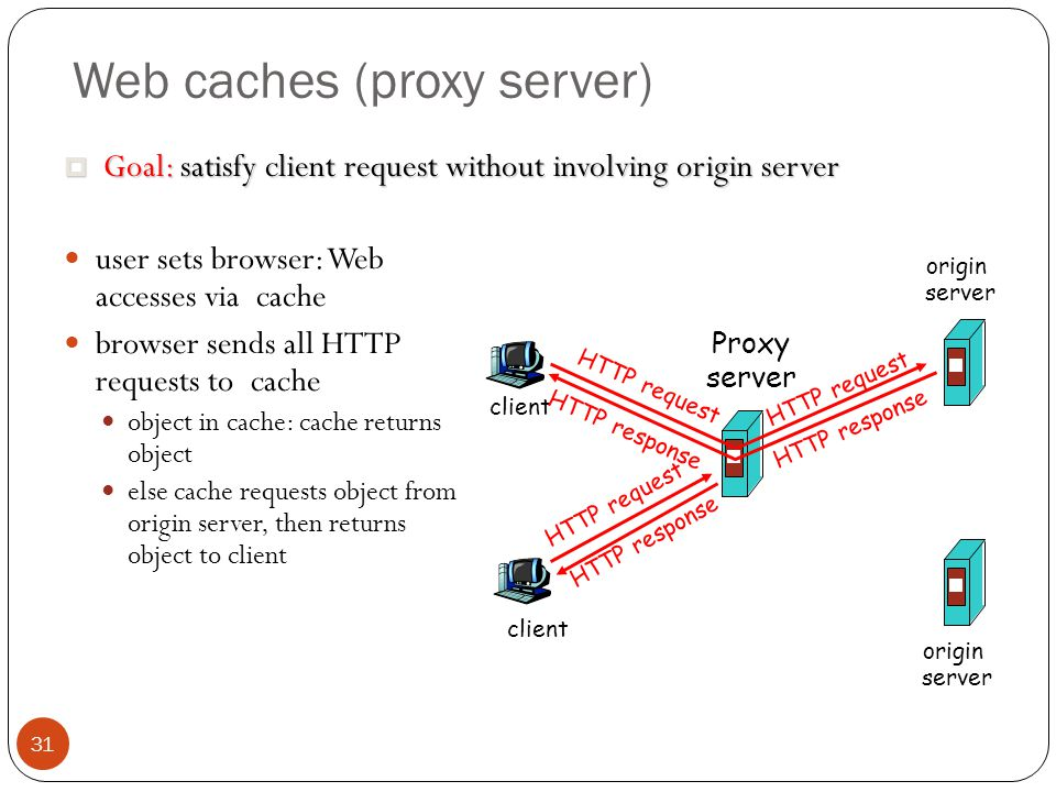 Web caches (proxy server) 31 user sets browser: Web accesses via cache browser sends all HTTP requests to cache object in cache: cache returns object