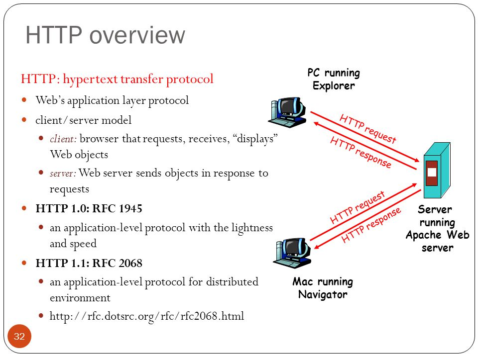 """HTTP overview 32 HTTP: hypertext transfer protocol Web's application layer protocol client/server model client: browser that requests, receives, """"disp"""