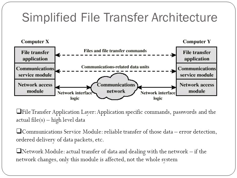 Simplified File Transfer Architecture 44  File Transfer Application Layer: Application specific commands, passwords and the actual file(s) – high lev