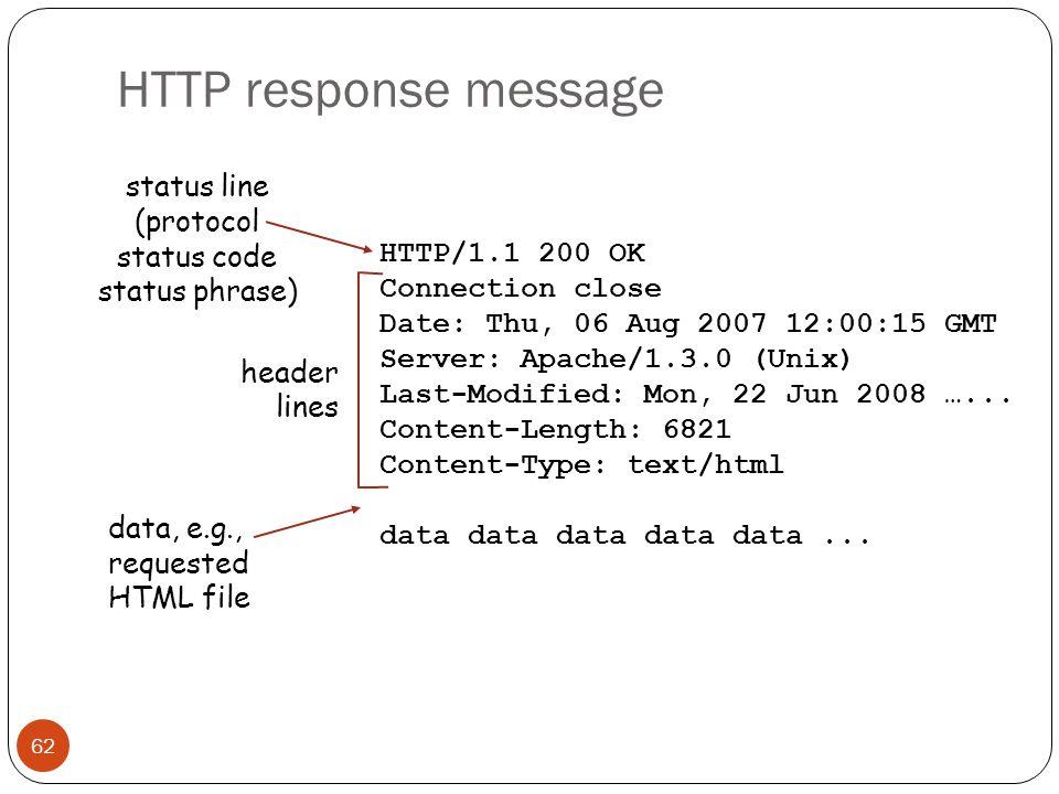 HTTP response message 62 HTTP/1.1 200 OK Connection close Date: Thu, 06 Aug 2007 12:00:15 GMT Server: Apache/1.3.0 (Unix) Last-Modified: Mon, 22 Jun 2