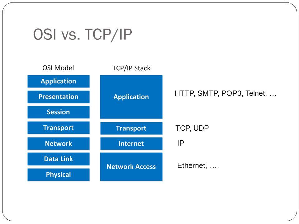OSI vs. TCP/IP HTTP, SMTP, POP3, Telnet, … TCP, UDP IP Ethernet, ….