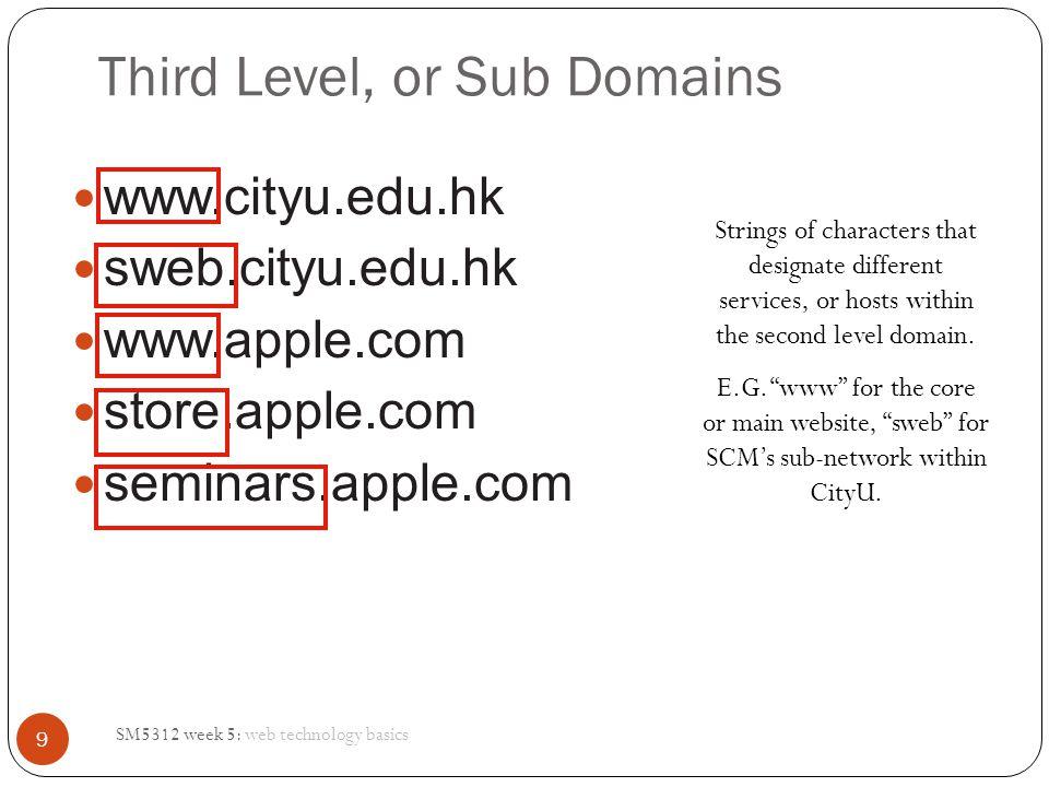 Third Level, or Sub Domains SM5312 week 5: web technology basics 9 www.cityu.edu.hk sweb.cityu.edu.hk www.apple.com store.apple.com seminars.apple.com