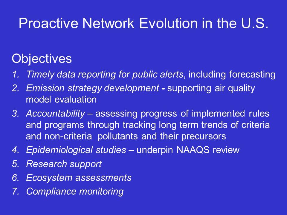 Proactive Network Evolution in the U.S.