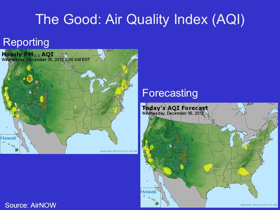 The Good: Air Quality Index (AQI) Source: AirNOW Reporting Forecasting