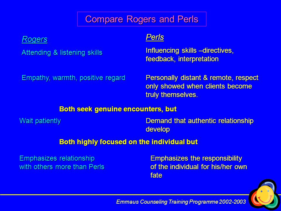 Emmaus Counseling Training Programme 2002-2003 Compare Rogers and Perls Rogers Attending & listening skills Empathy, warmth, positive regard Perls Influencing skills –directives, feedback, interpretation Personally distant & remote, respect only showed when clients become truly themselves.