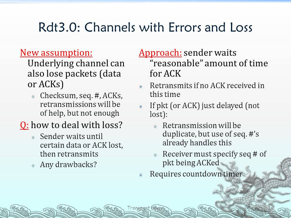 Rdt3.0: Channels with Errors and Loss New assumption: Underlying channel can also lose packets (data or ACKs)  Checksum, seq. #, ACKs, retransmission