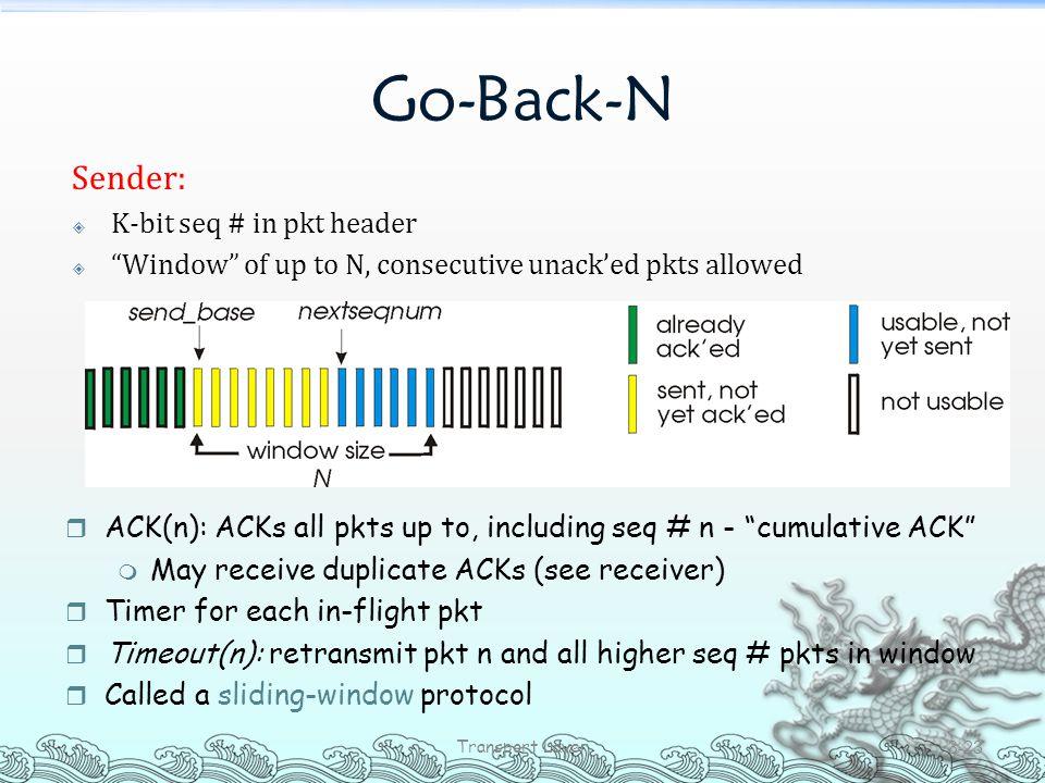 "Go-Back-N Sender:  K-bit seq # in pkt header  ""Window"" of up to N, consecutive unack'ed pkts allowed Transport Layer 3-23 r ACK(n): ACKs all pkts up"