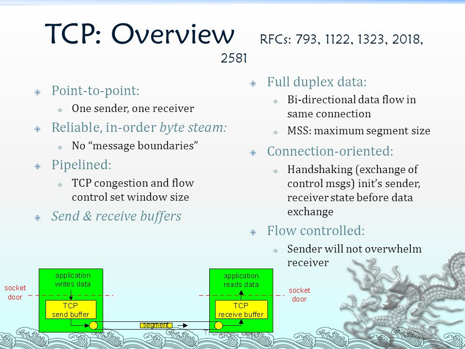 TCP: Overview RFCs: 793, 1122, 1323, 2018, 2581  Full duplex data:  Bi-directional data flow in same connection  MSS: maximum segment size  Connec