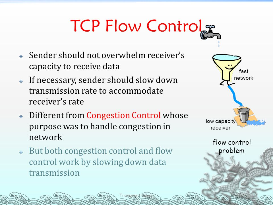 TCP Flow Control  Sender should not overwhelm receiver's capacity to receive data  If necessary, sender should slow down transmission rate to accomm